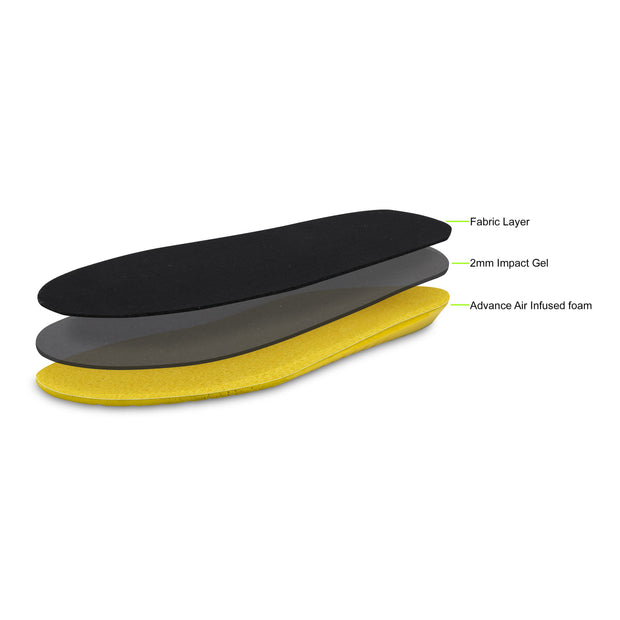 Layers of Generation 3 Insole- black fabric layer on top, 2mm Impact Gel below, and yellow Advance Air Infused Foam on the bottom