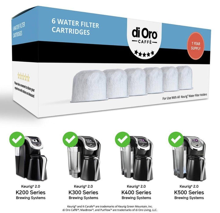 Filter Cartridges (1-Year) - DI ORO
