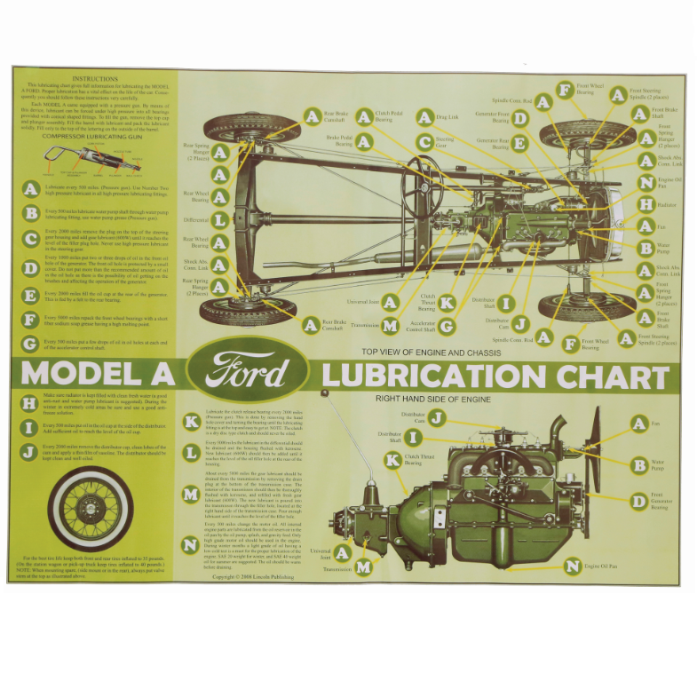 Model A Ford Lubrication Chart