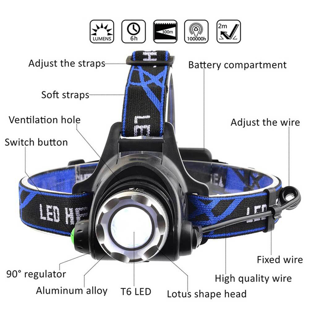 Rechargeable Headlight 13000lm Xm T6 3 Led Vmx Running Shop High Power Headlamp Cree L 5000 Lumens Black Ru 5000lm Xml L2 Zoomable Waterproof