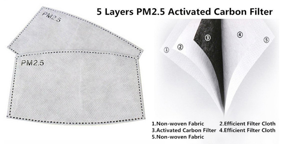 5 Layer Face Mask PPE