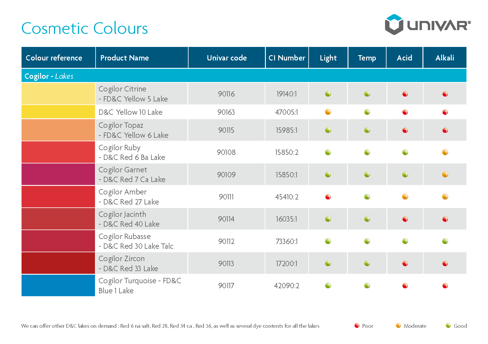 D&C lakes | Univar Colour