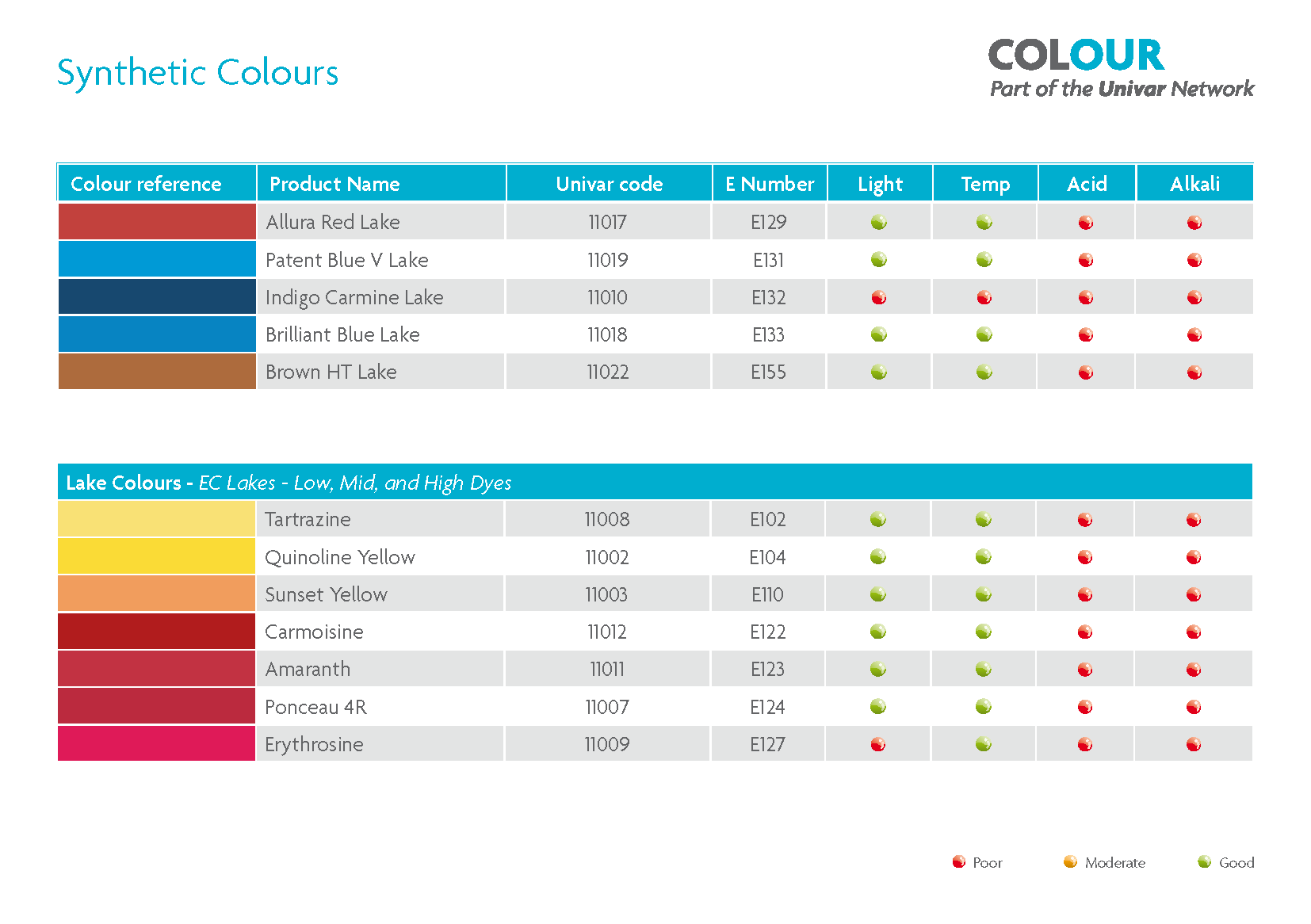 EC Lakes | Univar Colour