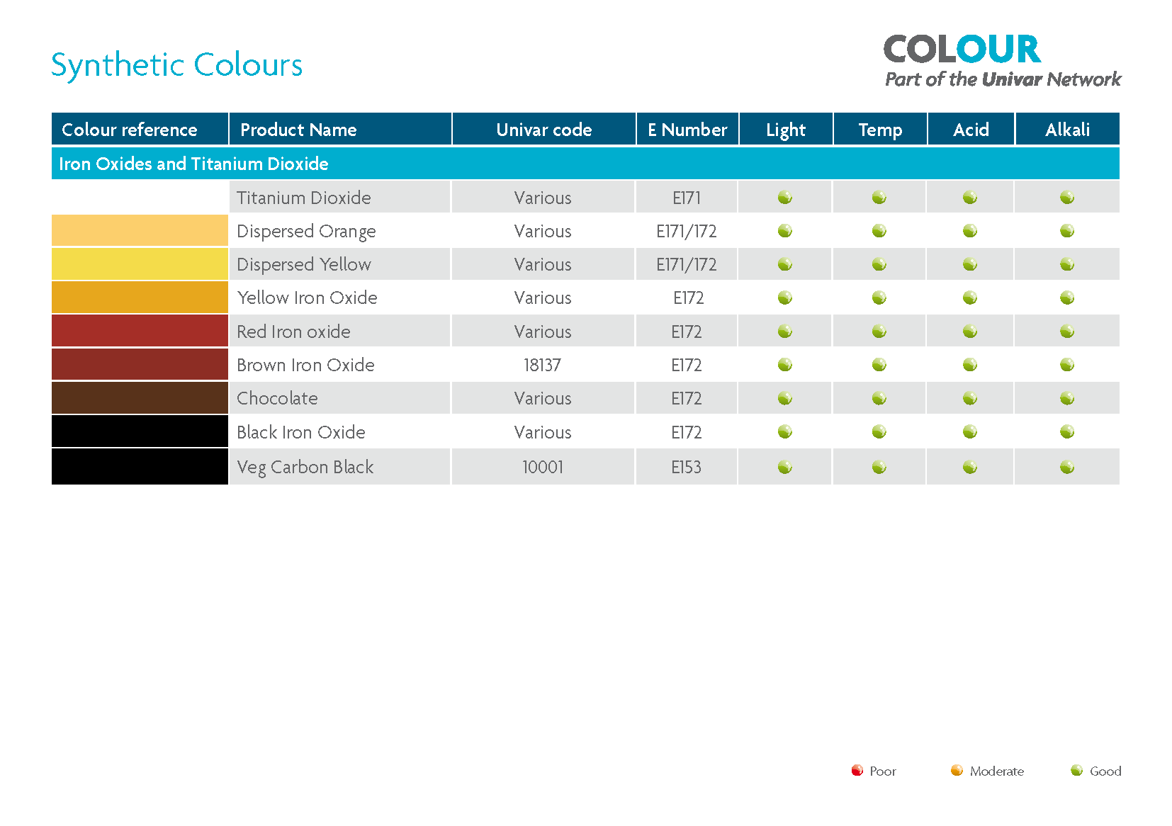 Inorganic Pigments | Univar Colour
