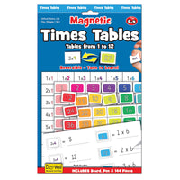 Fiesta Craft - Magnetic Times Table Pack