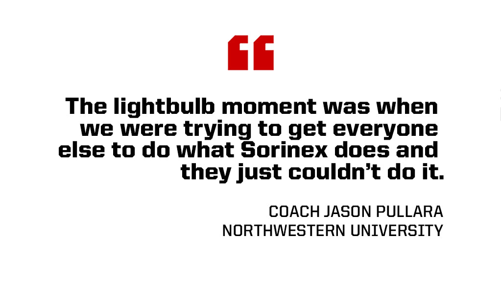 The lightbulb moment was when we were trying to get everyone else to do what Sorinex does and they just couldn't do it. -Coach Jason Pullara from Northwestern University