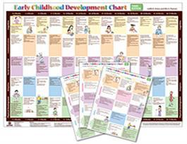 Early Childhood Development Chart–Third Edition: COMBO by Judith K. Voress & Nils A. Pearson