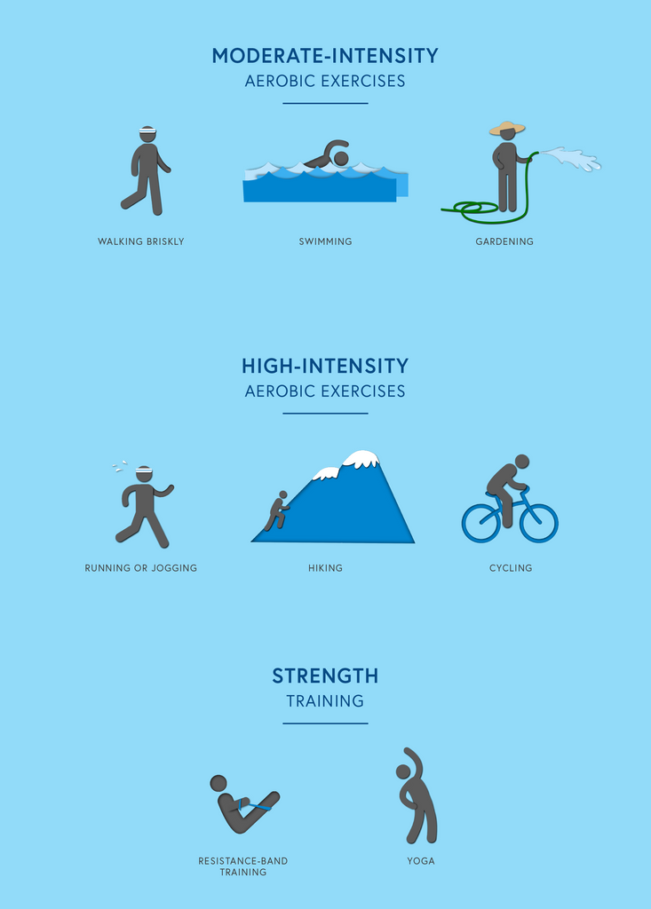 Health Activities Guide infographic