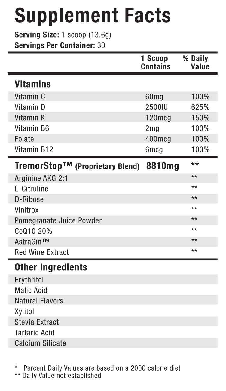 TremorMiracle Nutritional Information