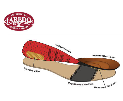 Hinged cushion insole