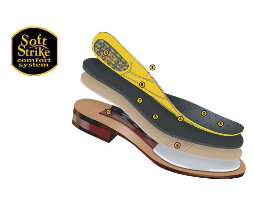 Removable Soft Strike Orthotic