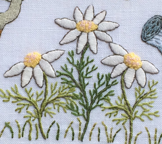 Learn the Basics of Embroidery - April 25th, 2020
