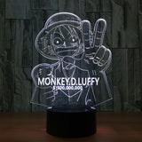 Luffy One Piece Lampe optique LED illusion 3D - Ma Deco Maison