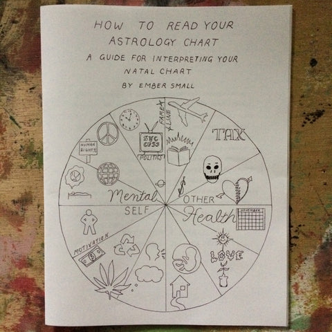 How To Read Your Own Chart Workbook