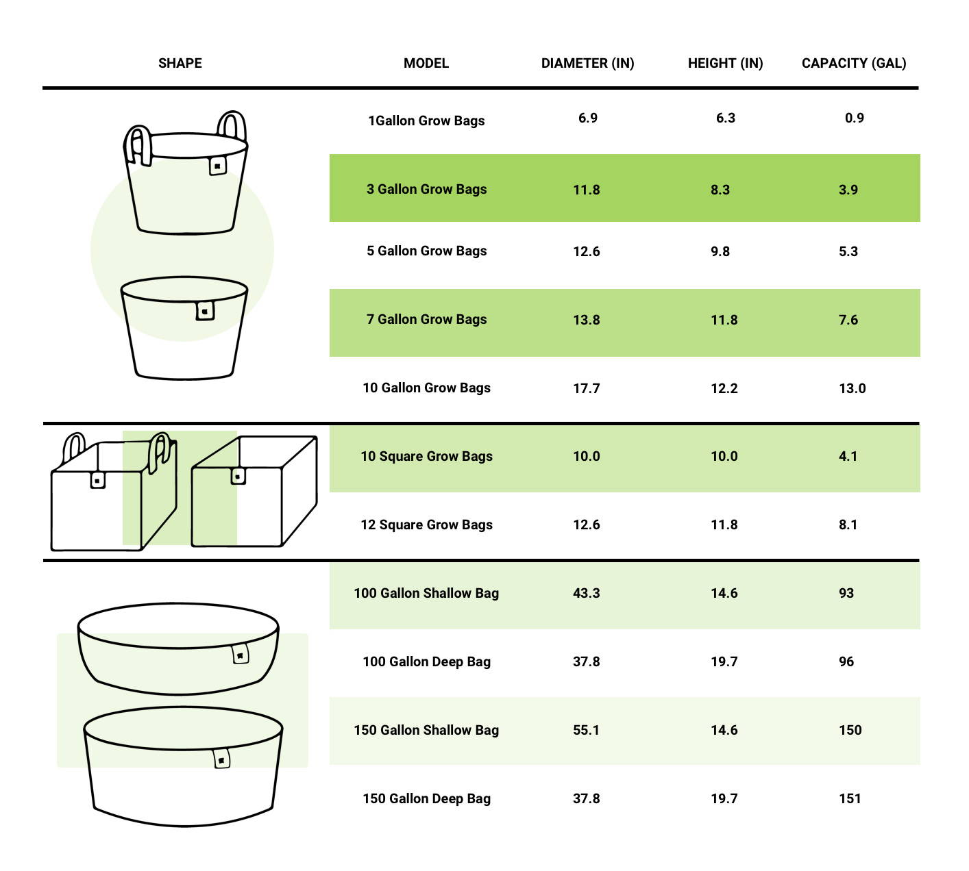 Grow Bags Size Guide Illustration