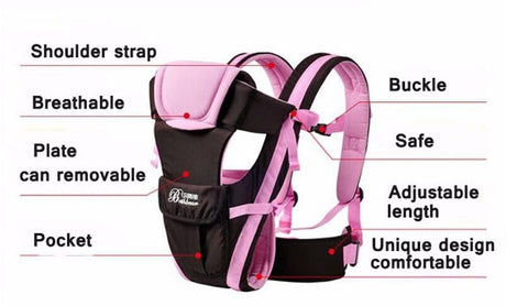 Beth Bear Breathable Front Facing Baby Carrier Product Detail