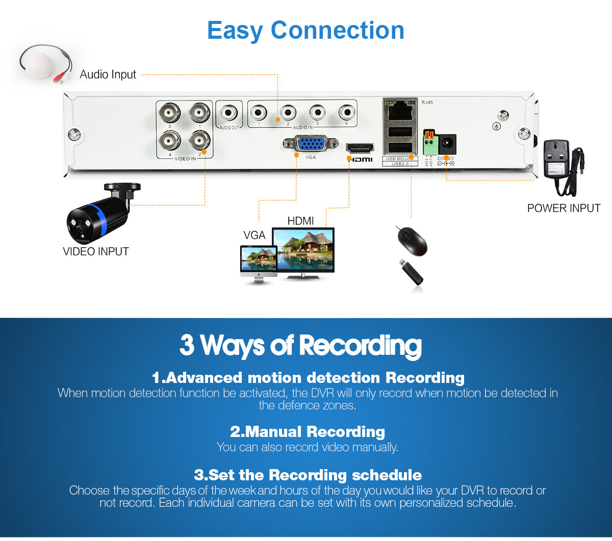 H.View Security Camera System 4ch CCTV System DVR DIY Kit 4 x 1080P ...