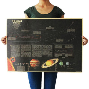 Solar System Educational Poster