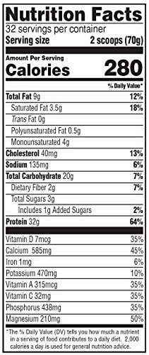 Image result for muscle milk PROTEIN POWDER NUTRITION PANEL