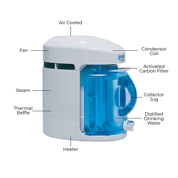 Pure Magic Distiller - Waterwise 9000