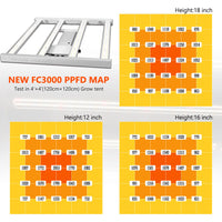 FC 3000 Led Grow Light with Samsung LM301B Osram Diodes