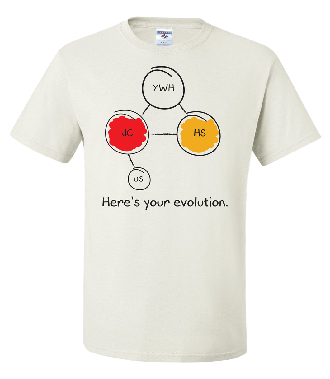 Here's your evolution [Wht]
