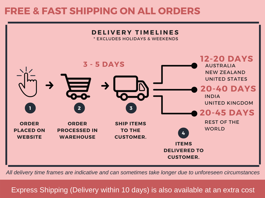 Strawbie Collections Fast Shipping Timelines