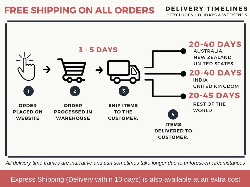 Strawbie Collections Regular Shipping Timelines
