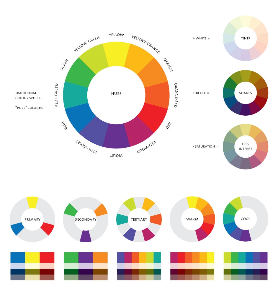 colour_theory_class