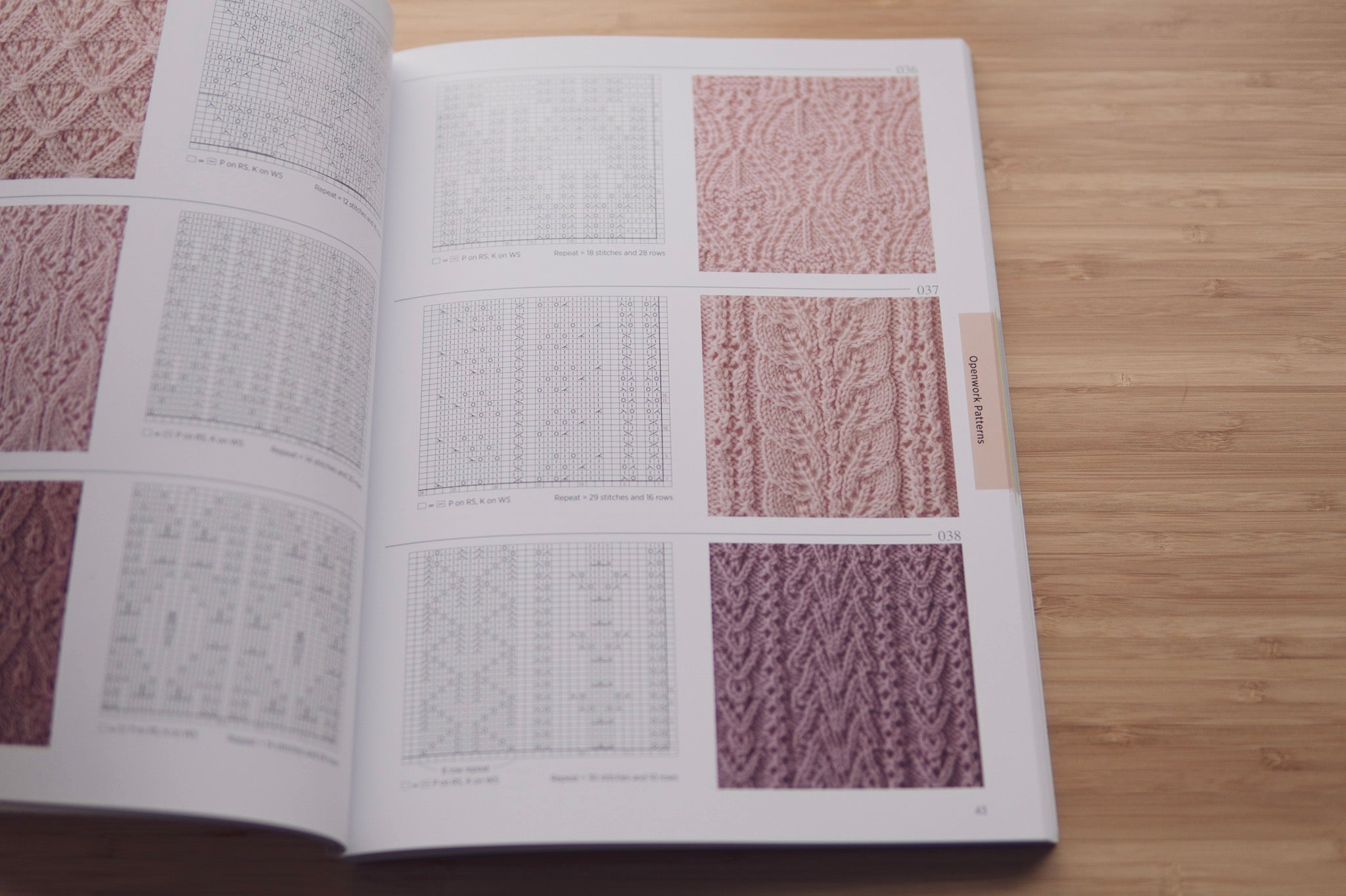 Openwork Japanese knitting stitch page