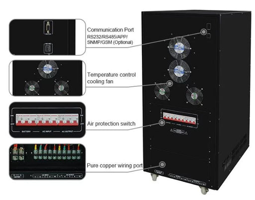 40KVA 360V Advanced online inverter 3 Phase Inverter Wavetra Energy