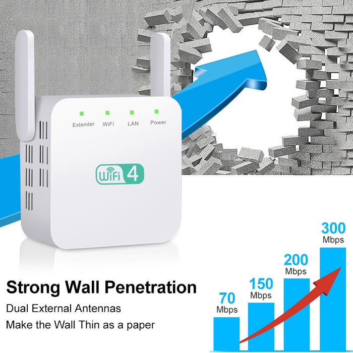 Super Boost Wifi Repeater 2.4G Wifi Extender Signal Amplifier Wi fi Repeater Wifi Booster Dual Antennas Wi fi Amplifier Hotspot  Wavetra Energy