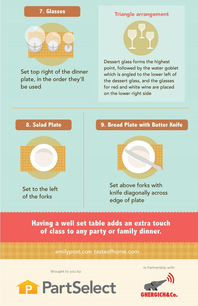 Place-Setting Key: positioning glasses, salad plate and bread plate