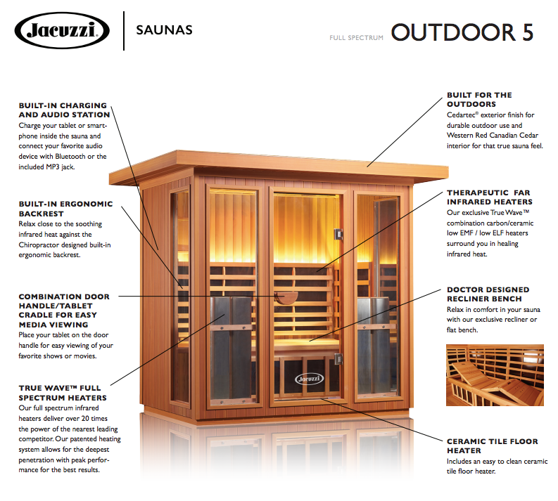 Clearlight Sauna Outdoor Part description