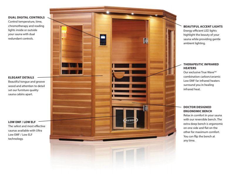Clearlight IS-C Corner Sauna Features