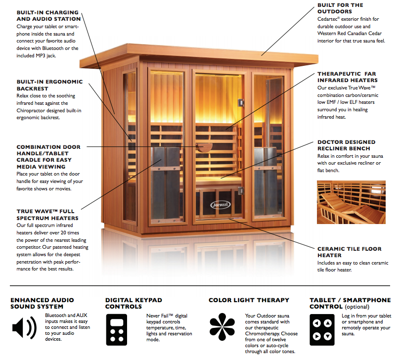 Outdoor infrared sauna clearlight features