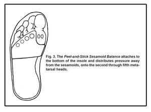 PEEL and STICK BALANCES: Sesamoid Balance