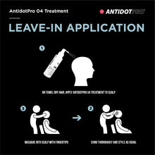04 - AntidotPro Treatment - 120ML