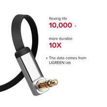 UGreen 3.5mm AUX Cable Jack (Angled or Straight)