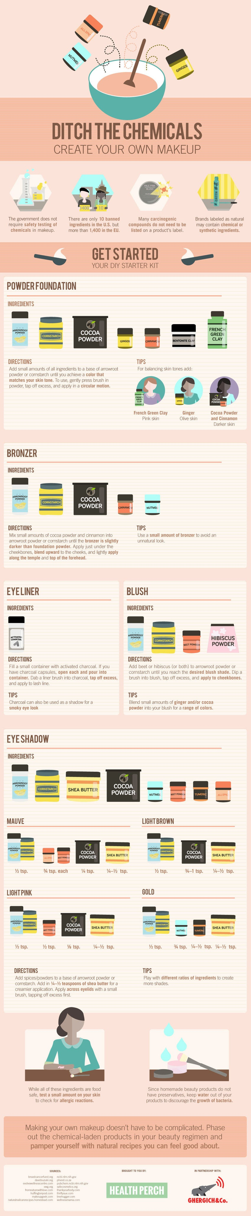 Create Your Own Makeup: Health Perch's Guide to Chemical Free Cosmetics