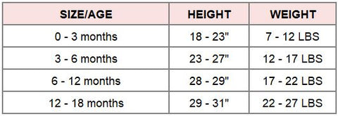 the wee bean onesies clothing size chart
