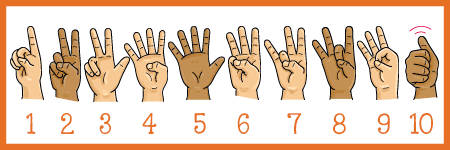 Learn to sign numbers 1-10. Sign language numbers