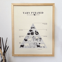 Fringe Supply Co. Yarn Pyramid print