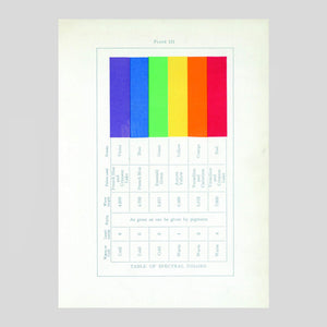 Color Problems: A Practical Manual for the Lay Student of Color by Emily Noyes Vanderpoel