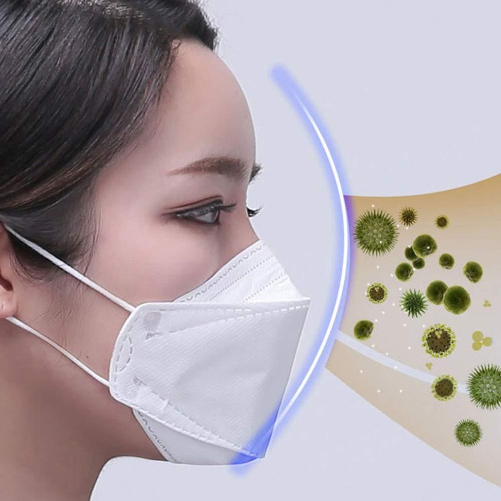 KF94 Face Mask | 10 PCS,Protection Against Droplet Dust,3-Layer