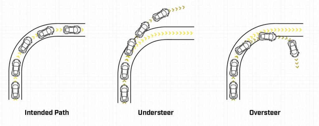 Image Result For Car Wheel Alignment Explained