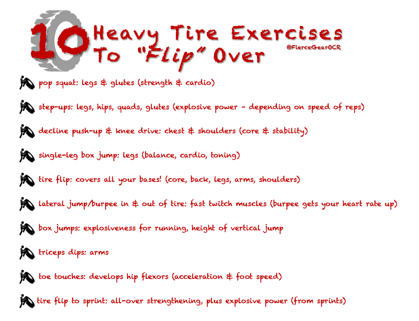 10 Heavy Tire Exercises for Tire WOD by Fierce Gear OCR