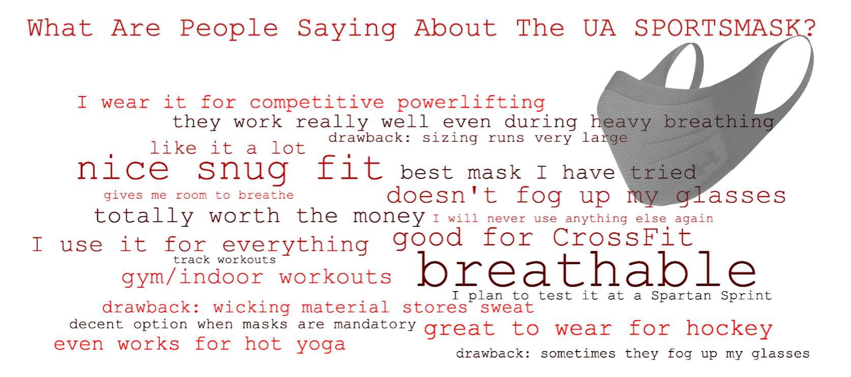 UA SPORTSMASK word cloud thoughts on effectiveness of mask for Spartan Race endurance  training