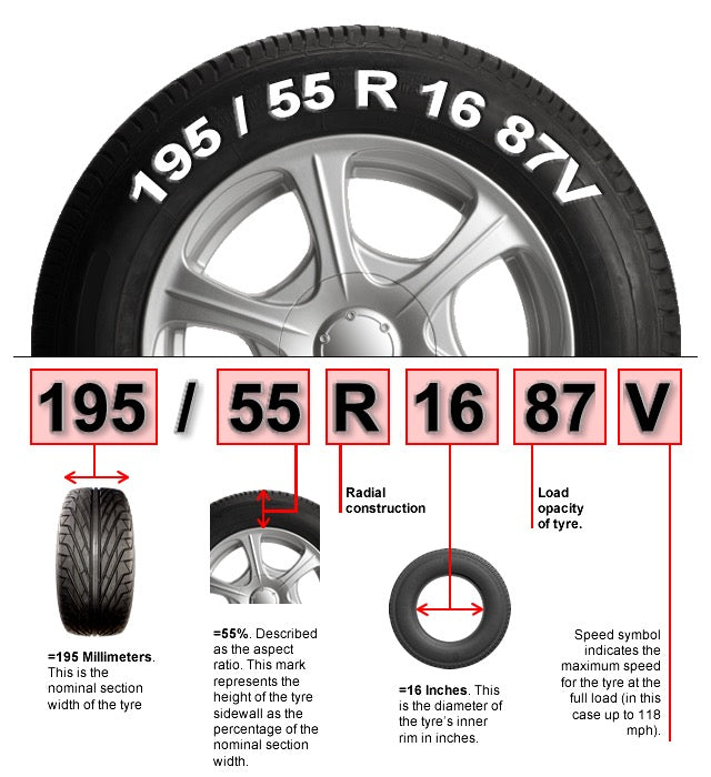 How To Read A Heavy Tire Sidewall