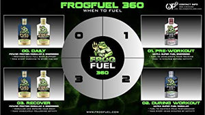 Frog Fuel Power Energized: Liquid Protein Shot
